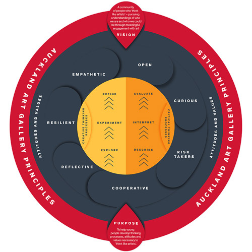 Primary and Secondary Schools framework Image