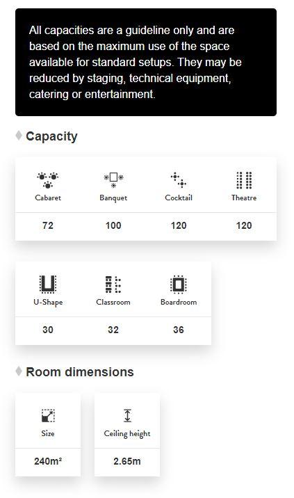 https://rfacdn.nz/stadiums/assets/media/nhs-referees-lounge-capacity-chart-100jpg.jpg
