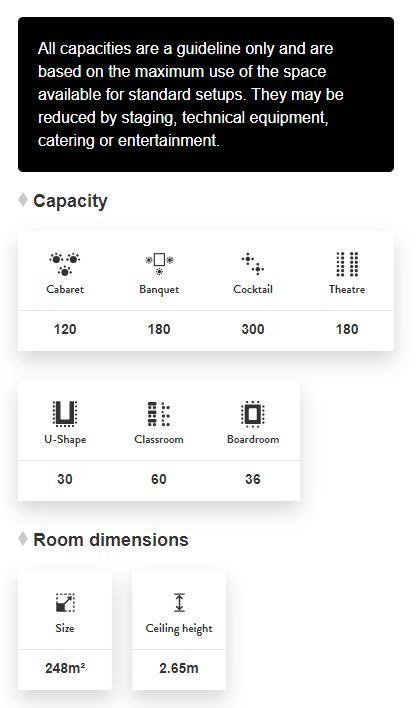 https://rfacdn.nz/stadiums/assets/media/nhs-south-lounge-capacity-chart-100jpg.jpg