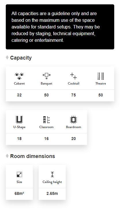 https://rfacdn.nz/stadiums/assets/media/nhs-waiake-room-capacity-chart-100jpg.jpg